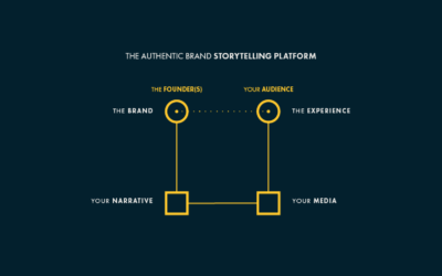 Build Your Own Authentic Brand Storytelling Platform
